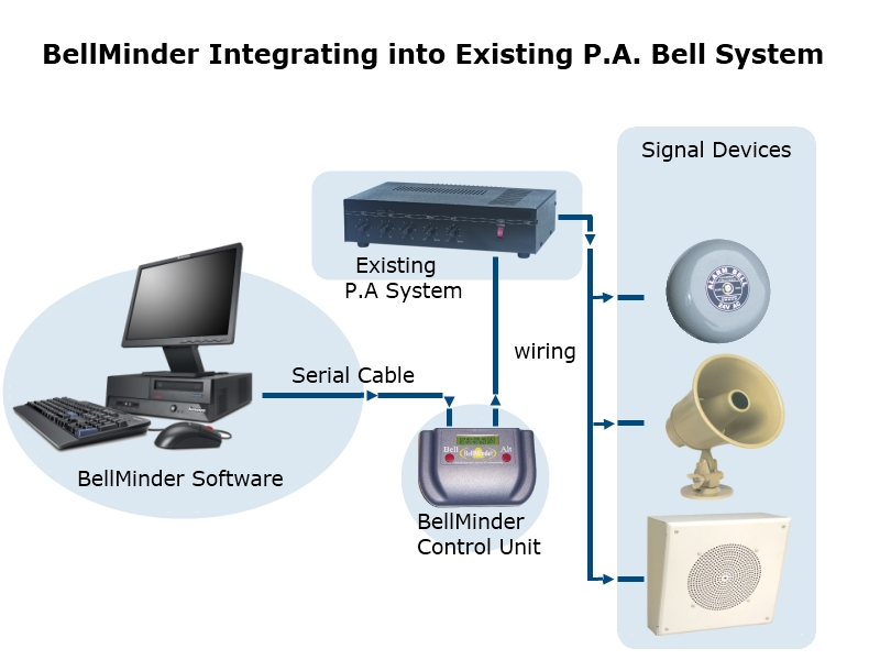 bellminderwiringconfiglg school bell system bell systems wiring diagram at fashall.co